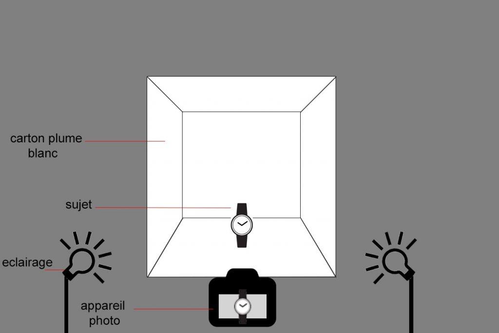 illustration of photo studio