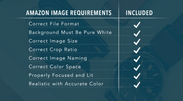 Amazon product photography requirements