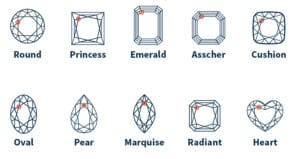 guide to focus different diamond shapes